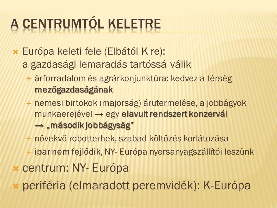  Európa keleti fele (Elbától K-re): a gazdasági lemaradás tartóssá válik mezőgazdaságának  árforradalom és agrárkonjunktúra: kedvez a térség mezőgaz