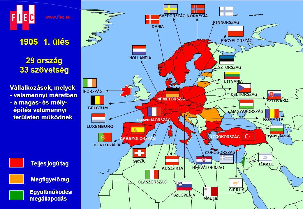 Kulcsfontosságú számadatok 2012 Kulcsfontosságú számadatok 2012 Előzetes eredményeink:  Teljes építőipari teljesítmény (EU): 1 167 M €  Változás 2012/2011: - 4.5%  Az építőipar súlya az EU GDP-jében: 9%  Teljes építőipari foglalkoztatottság (EU): 14 M  Az építőipari foglalkoztatottság súlya: kb.
