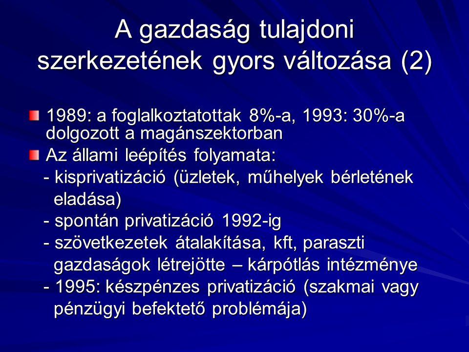 A gazdaság tulajdoni szerkezetének gyors változása (2) 1989: a foglalkoztatottak 8%-a, 1993: 30%-a dolgozott a magánszektorban Az állami leépítés folyamata: - kisprivatizáció (üzletek, műhelyek bérletének - kisprivatizáció (üzletek, műhelyek bérletének eladása) eladása) - spontán privatizáció 1992-ig - spontán privatizáció 1992-ig - szövetkezetek átalakítása, kft, paraszti - szövetkezetek átalakítása, kft, paraszti gazdaságok létrejötte – kárpótlás intézménye gazdaságok létrejötte – kárpótlás intézménye - 1995: készpénzes privatizáció (szakmai vagy - 1995: készpénzes privatizáció (szakmai vagy pénzügyi befektető problémája) pénzügyi befektető problémája)