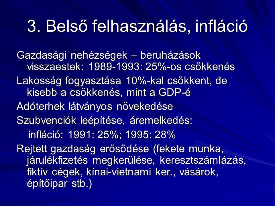 3. Belső felhasználás, infláció Gazdasági nehézségek – beruházások visszaestek: 1989-1993: 25%-os csökkenés Lakosság fogyasztása 10%-kal csökkent, de