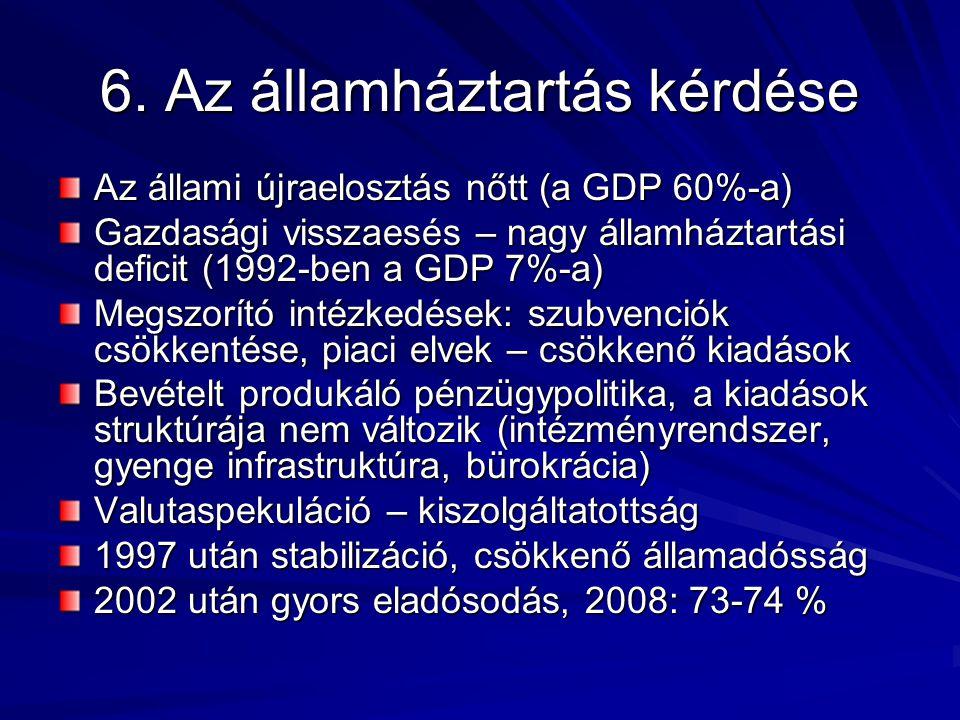 6. Az államháztartás kérdése Az állami újraelosztás nőtt (a GDP 60%-a) Gazdasági visszaesés – nagy államháztartási deficit (1992-ben a GDP 7%-a) Megsz