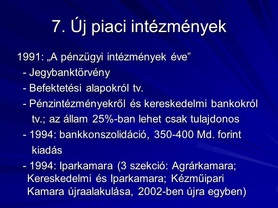 """7. Új piaci intézmények 1991: """"A pénzügyi intézmények éve"""" - Jegybanktörvény - Jegybanktörvény - Befektetési alapokról tv. - Befektetési alapokról tv."""