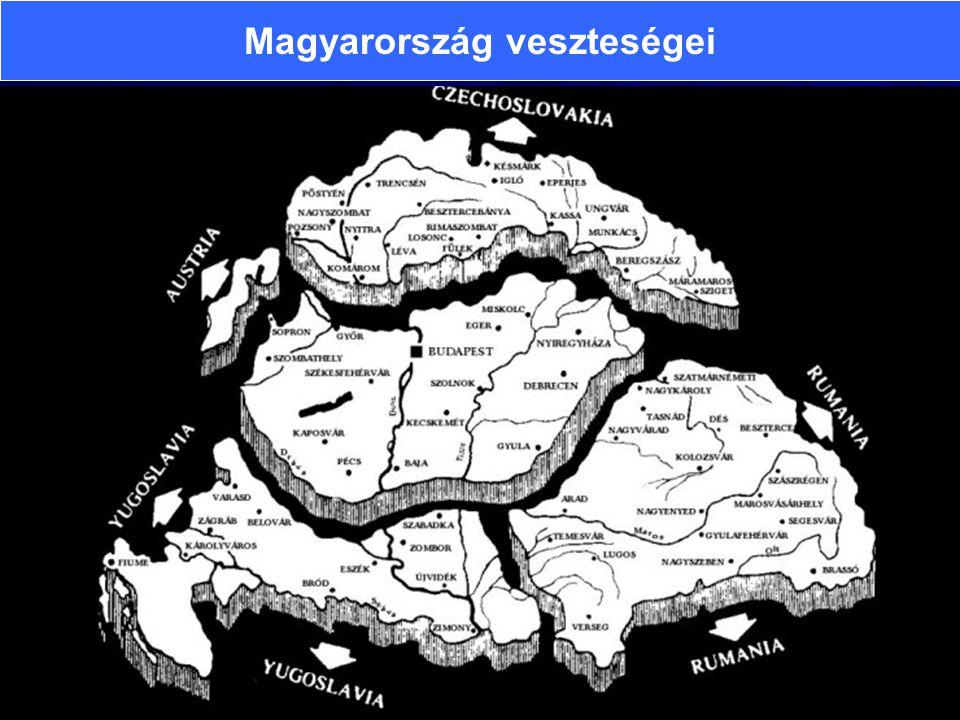 Magyarország veszteségei