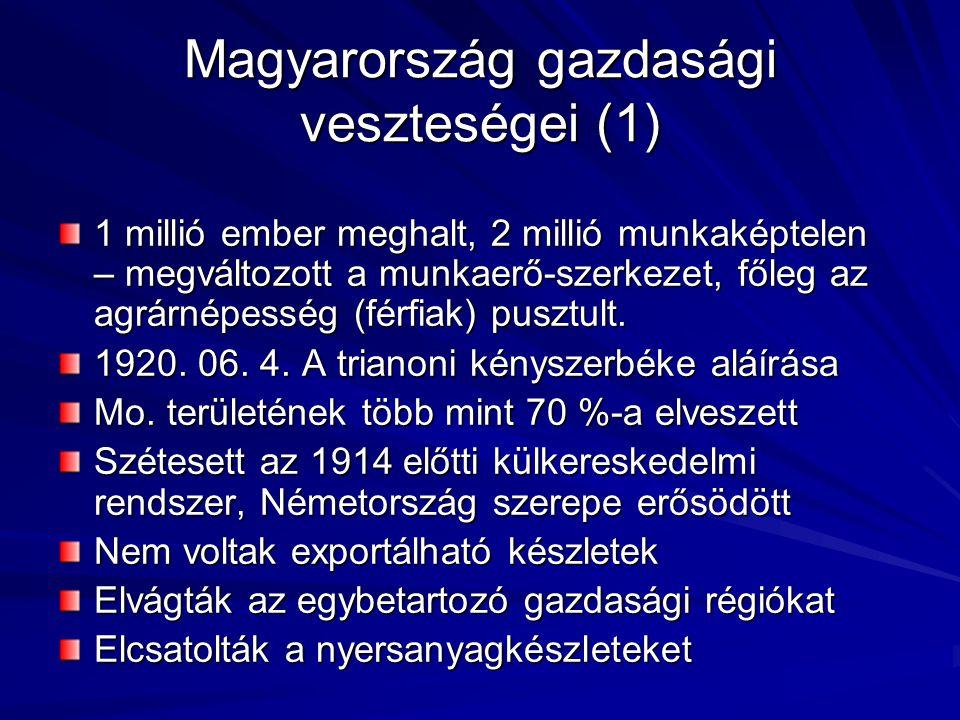 Magyarország gazdasági veszteségei (1) 1 millió ember meghalt, 2 millió munkaképtelen – megváltozott a munkaerő-szerkezet, főleg az agrárnépesség (fér