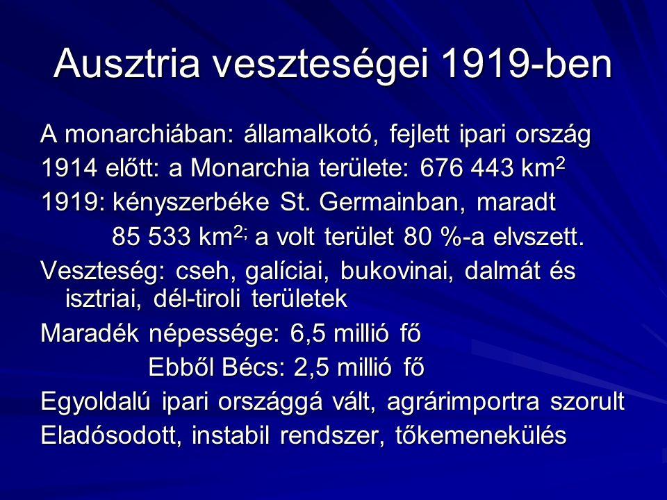 Ausztria veszteségei 1919-ben A monarchiában: államalkotó, fejlett ipari ország 1914 előtt: a Monarchia területe: 676 443 km 2 1919: kényszerbéke St.