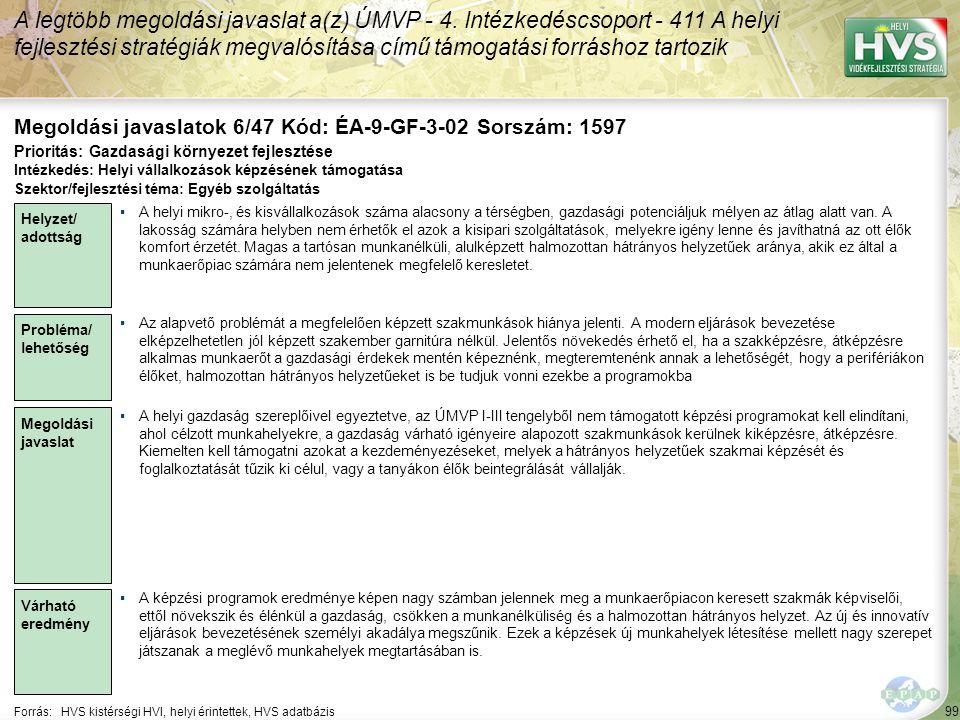 99 Forrás:HVS kistérségi HVI, helyi érintettek, HVS adatbázis Megoldási javaslatok 6/47 Kód: ÉA-9-GF-3-02 Sorszám: 1597 A legtöbb megoldási javaslat a