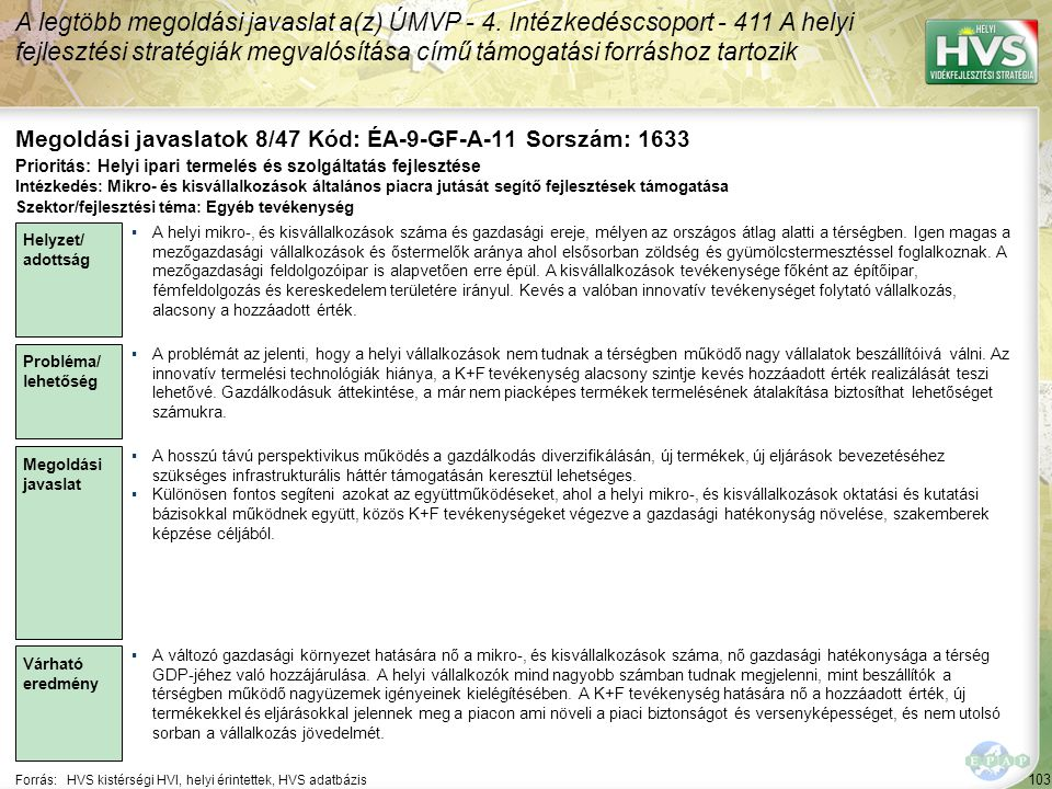 103 Forrás:HVS kistérségi HVI, helyi érintettek, HVS adatbázis Megoldási javaslatok 8/47 Kód: ÉA-9-GF-A-11 Sorszám: 1633 A legtöbb megoldási javaslat a(z) ÚMVP - 4.