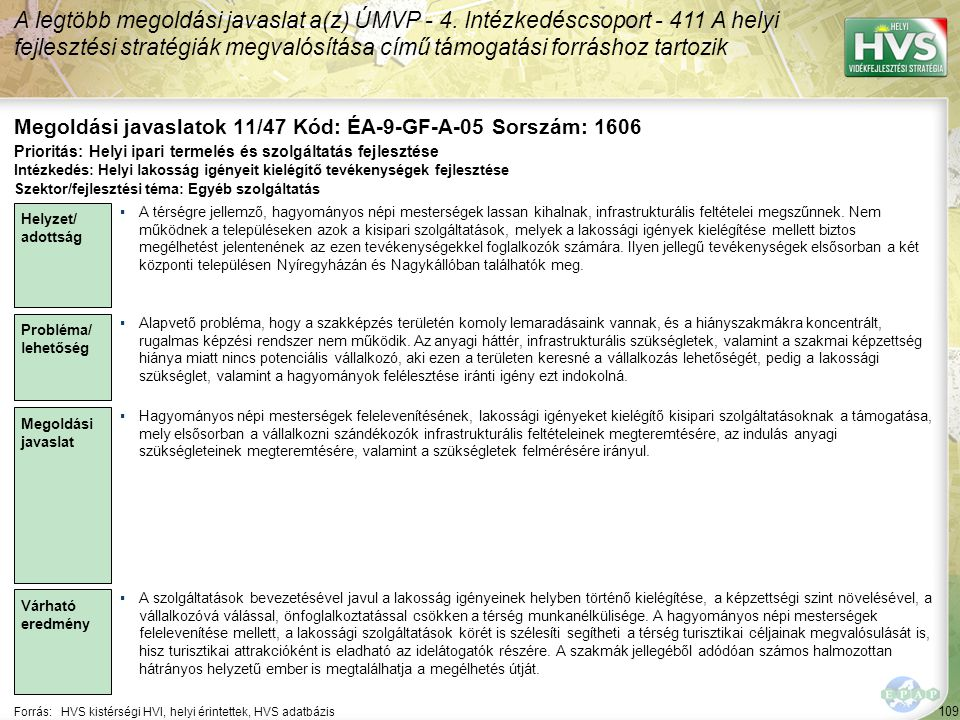 109 Forrás:HVS kistérségi HVI, helyi érintettek, HVS adatbázis Megoldási javaslatok 11/47 Kód: ÉA-9-GF-A-05 Sorszám: 1606 A legtöbb megoldási javaslat a(z) ÚMVP - 4.