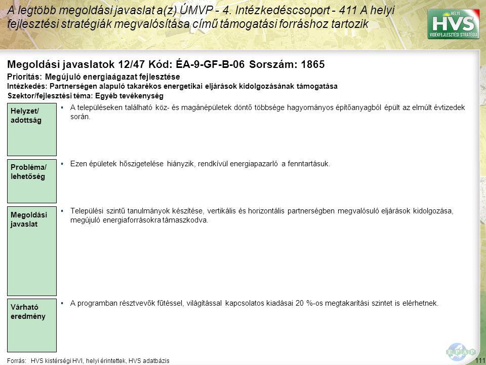 111 Forrás:HVS kistérségi HVI, helyi érintettek, HVS adatbázis Megoldási javaslatok 12/47 Kód: ÉA-9-GF-B-06 Sorszám: 1865 A legtöbb megoldási javaslat a(z) ÚMVP - 4.