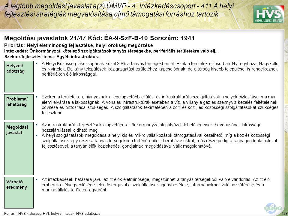 129 Forrás:HVS kistérségi HVI, helyi érintettek, HVS adatbázis Megoldási javaslatok 21/47 Kód: ÉA-9-SzF-B-10 Sorszám: 1941 A legtöbb megoldási javaslat a(z) ÚMVP - 4.