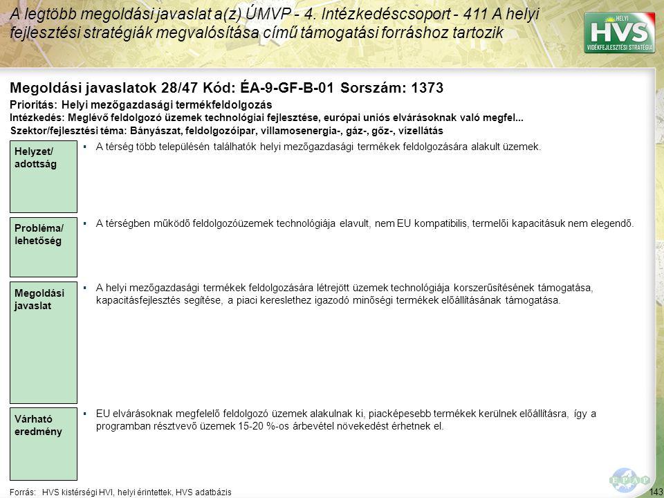143 Forrás:HVS kistérségi HVI, helyi érintettek, HVS adatbázis Megoldási javaslatok 28/47 Kód: ÉA-9-GF-B-01 Sorszám: 1373 A legtöbb megoldási javaslat