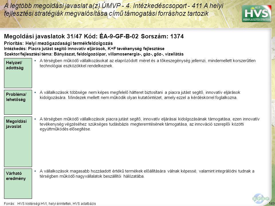 149 Forrás:HVS kistérségi HVI, helyi érintettek, HVS adatbázis Megoldási javaslatok 31/47 Kód: ÉA-9-GF-B-02 Sorszám: 1374 A legtöbb megoldási javaslat a(z) ÚMVP - 4.