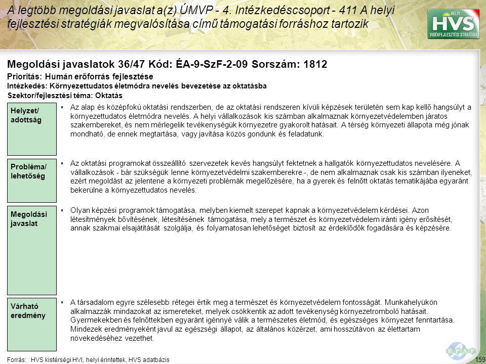 159 Forrás:HVS kistérségi HVI, helyi érintettek, HVS adatbázis Megoldási javaslatok 36/47 Kód: ÉA-9-SzF-2-09 Sorszám: 1812 A legtöbb megoldási javaslat a(z) ÚMVP - 4.