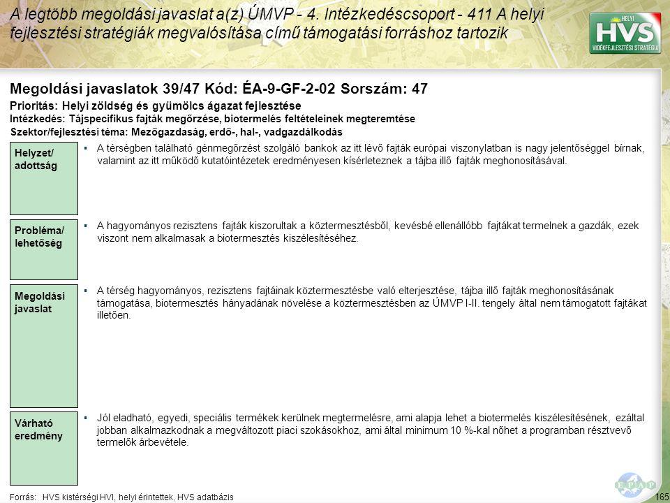 165 Forrás:HVS kistérségi HVI, helyi érintettek, HVS adatbázis Megoldási javaslatok 39/47 Kód: ÉA-9-GF-2-02 Sorszám: 47 A legtöbb megoldási javaslat a(z) ÚMVP - 4.