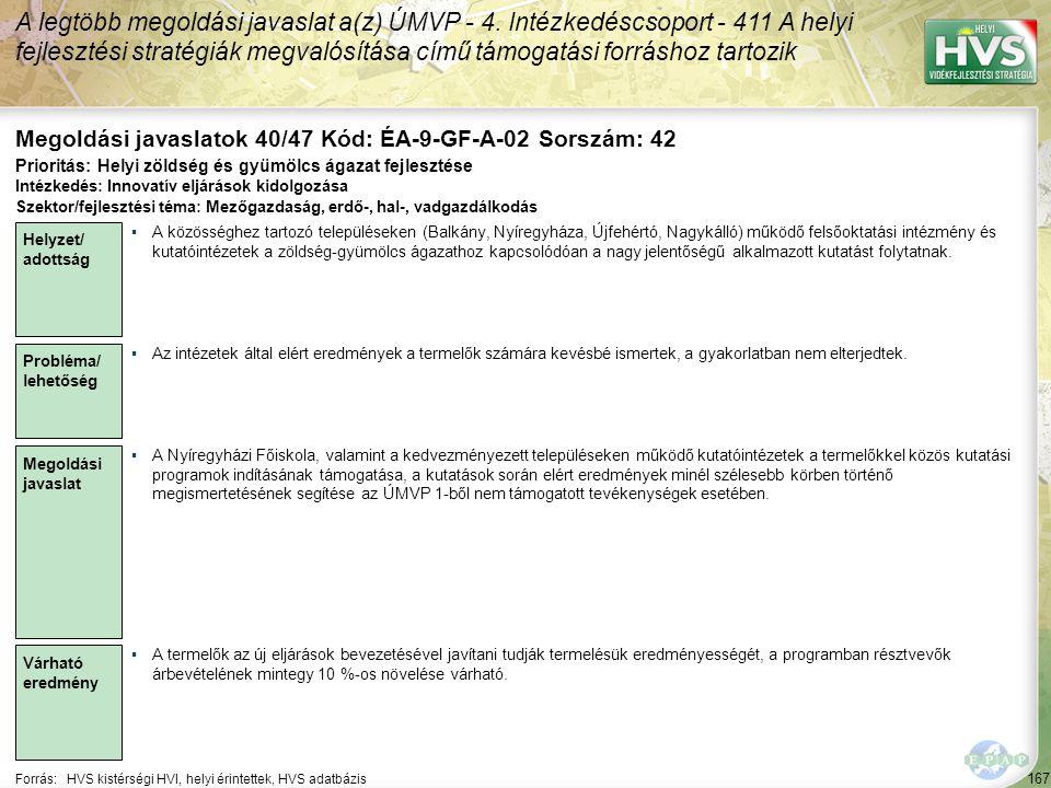 167 Forrás:HVS kistérségi HVI, helyi érintettek, HVS adatbázis Megoldási javaslatok 40/47 Kód: ÉA-9-GF-A-02 Sorszám: 42 A legtöbb megoldási javaslat a(z) ÚMVP - 4.