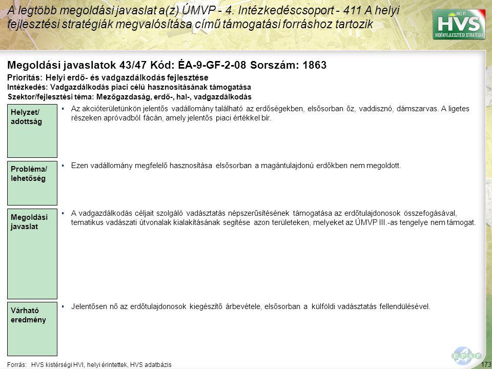 173 Forrás:HVS kistérségi HVI, helyi érintettek, HVS adatbázis Megoldási javaslatok 43/47 Kód: ÉA-9-GF-2-08 Sorszám: 1863 A legtöbb megoldási javaslat
