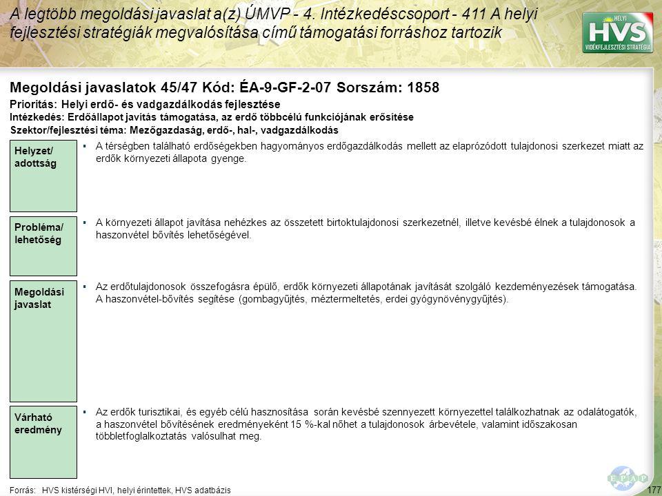 177 Forrás:HVS kistérségi HVI, helyi érintettek, HVS adatbázis Megoldási javaslatok 45/47 Kód: ÉA-9-GF-2-07 Sorszám: 1858 A legtöbb megoldási javaslat