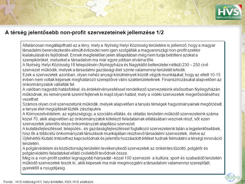 27 Általánosan megállapítható az a tény, mely a Nyírség Helyi Közösség területére is jellemző, hogy a magyar társadalmi berendezkedés elmúlt évtizedei nem igen szolgálták a magyarországi non-profit szektor kialakulását és fejlődését.