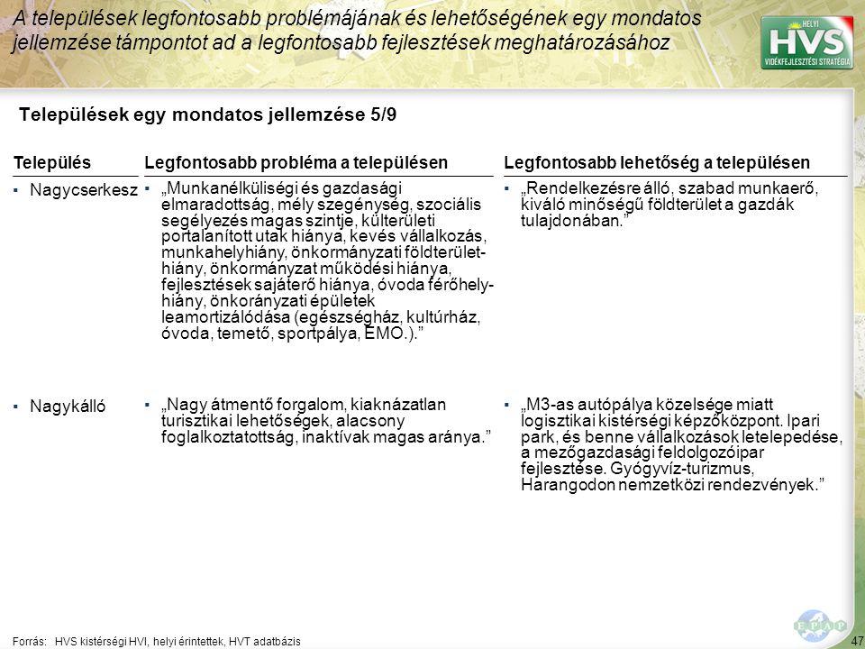 """47 Települések egy mondatos jellemzése 5/9 A települések legfontosabb problémájának és lehetőségének egy mondatos jellemzése támpontot ad a legfontosabb fejlesztések meghatározásához Forrás:HVS kistérségi HVI, helyi érintettek, HVT adatbázis TelepülésLegfontosabb probléma a településen ▪Nagycserkesz ▪""""Munkanélküliségi és gazdasági elmaradottság, mély szegénység, szociális segélyezés magas szintje, külterületi portalanított utak hiánya, kevés vállalkozás, munkahelyhiány, önkormányzati földterület- hiány, önkormányzat működési hiánya, fejlesztések sajáterő hiánya, óvoda férőhely- hiány, önkorányzati épületek leamortizálódása (egészségház, kultúrház, óvoda, temető, sportpálya, EMO.). ▪Nagykálló ▪""""Nagy átmentő forgalom, kiaknázatlan turisztikai lehetőségek, alacsony foglalkoztatottság, inaktívak magas aránya. Legfontosabb lehetőség a településen ▪""""Rendelkezésre álló, szabad munkaerő, kiváló minőségű földterület a gazdák tulajdonában. ▪""""M3-as autópálya közelsége miatt logisztikai kistérségi képzőközpont."""