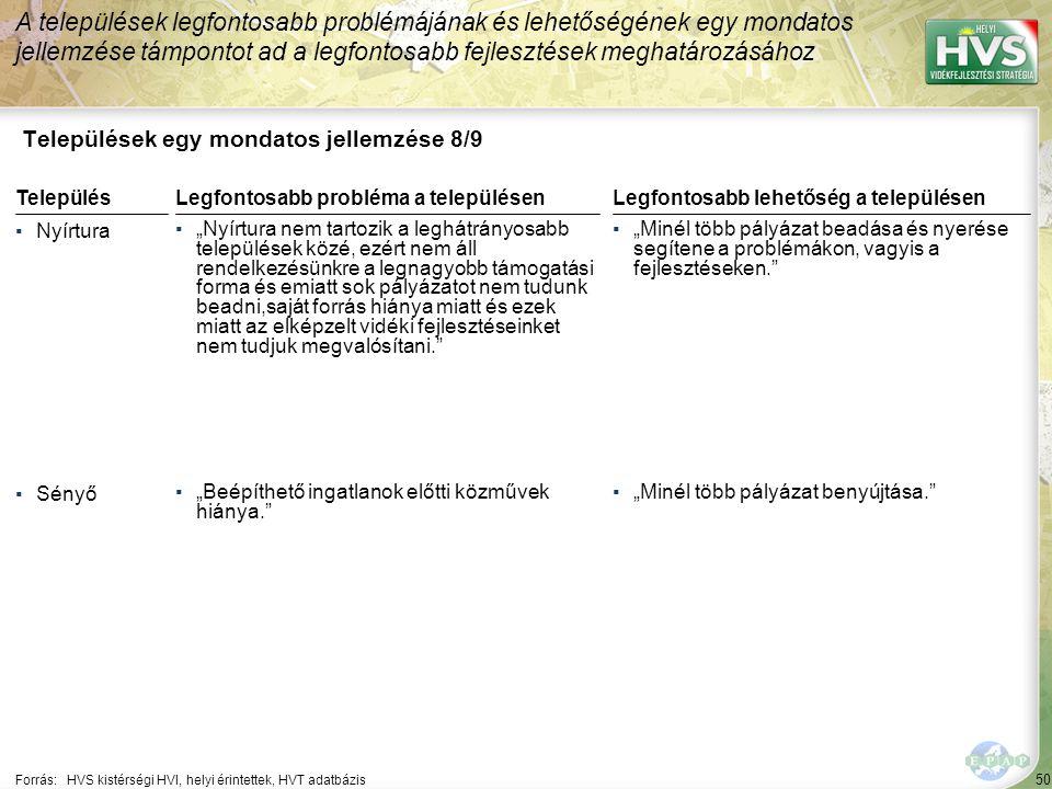 """50 Települések egy mondatos jellemzése 8/9 A települések legfontosabb problémájának és lehetőségének egy mondatos jellemzése támpontot ad a legfontosabb fejlesztések meghatározásához Forrás:HVS kistérségi HVI, helyi érintettek, HVT adatbázis TelepülésLegfontosabb probléma a településen ▪Nyírtura ▪""""Nyírtura nem tartozik a leghátrányosabb települések közé, ezért nem áll rendelkezésünkre a legnagyobb támogatási forma és emiatt sok pályázatot nem tudunk beadni,saját forrás hiánya miatt és ezek miatt az elképzelt vidéki fejlesztéseinket nem tudjuk megvalósítani. ▪Sényő ▪""""Beépíthető ingatlanok előtti közművek hiánya. Legfontosabb lehetőség a településen ▪""""Minél több pályázat beadása és nyerése segítene a problémákon, vagyis a fejlesztéseken. ▪""""Minél több pályázat benyújtása."""