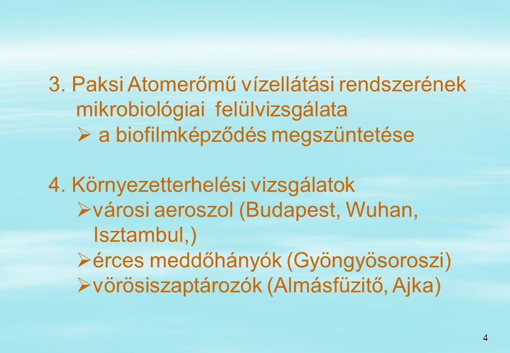 4 3. Paksi Atomerőmű vízellátási rendszerének mikrobiológiai felülvizsgálata  a biofilmképződés megszüntetése 4. Környezetterhelési vizsgálatok  vár