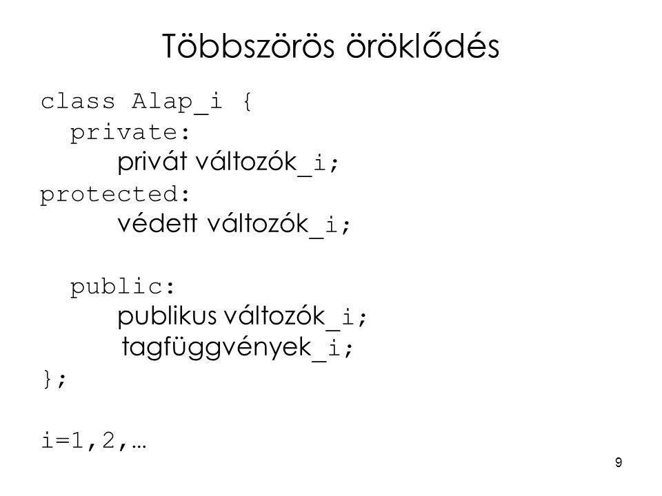 9 Többszörös öröklődés class Alap_i { private: privát változók _i; protected: védett változók _i; public: publikus változók _i; tagfüggvények _i; }; i=1,2,…