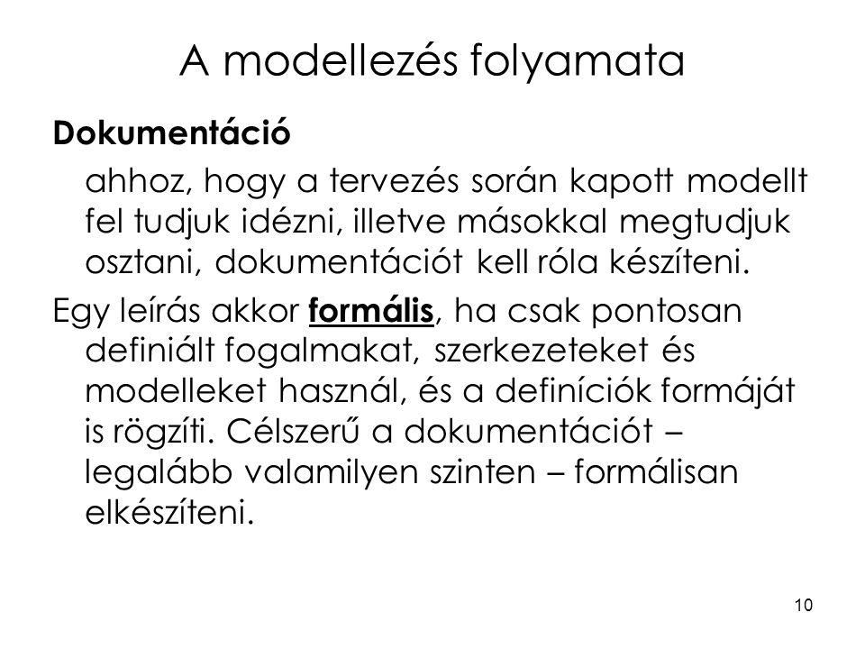 10 A modellezés folyamata Dokumentáció ahhoz, hogy a tervezés során kapott modellt fel tudjuk idézni, illetve másokkal megtudjuk osztani, dokumentáció