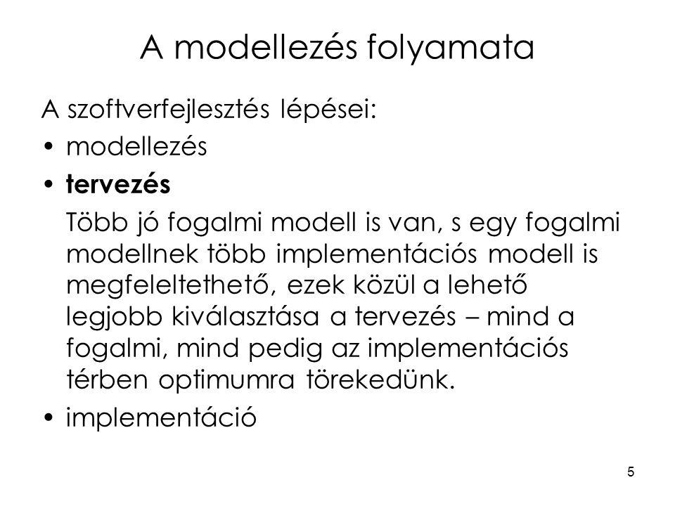 5 A modellezés folyamata A szoftverfejlesztés lépései: modellezés tervezés Több jó fogalmi modell is van, s egy fogalmi modellnek több implementációs