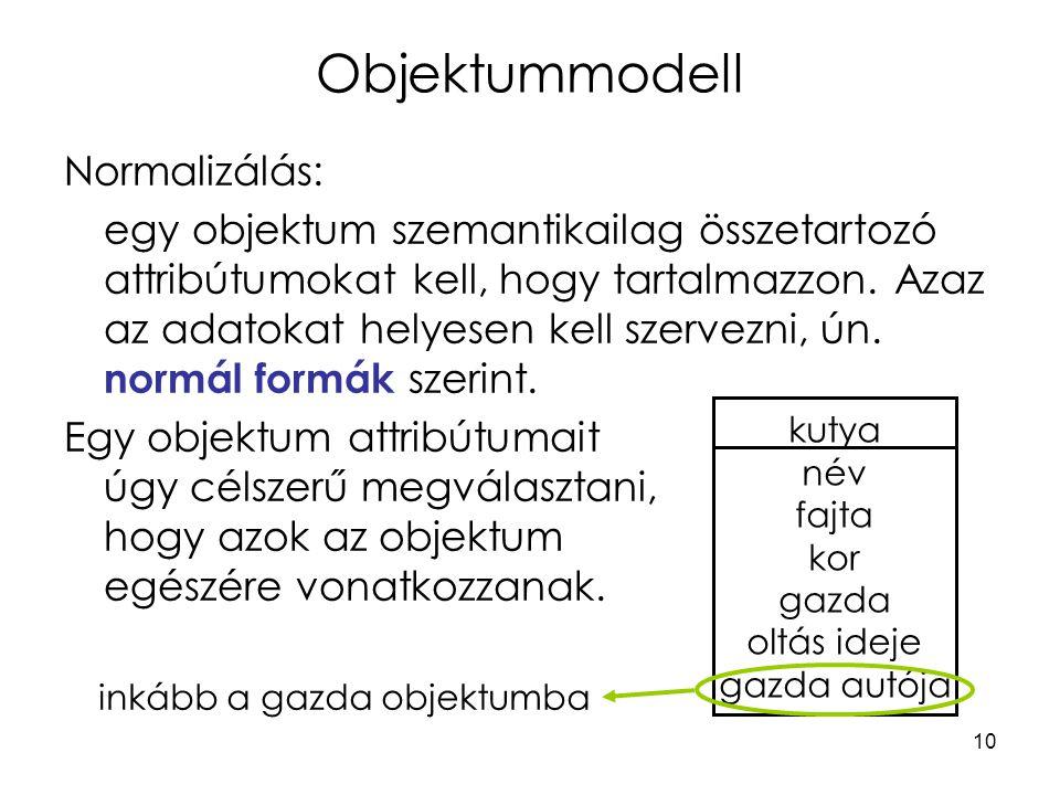 10 Objektummodell Normalizálás: egy objektum szemantikailag összetartozó attribútumokat kell, hogy tartalmazzon.