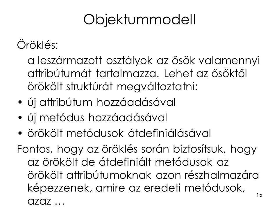 15 Objektummodell Öröklés: a leszármazott osztályok az ősök valamennyi attribútumát tartalmazza.