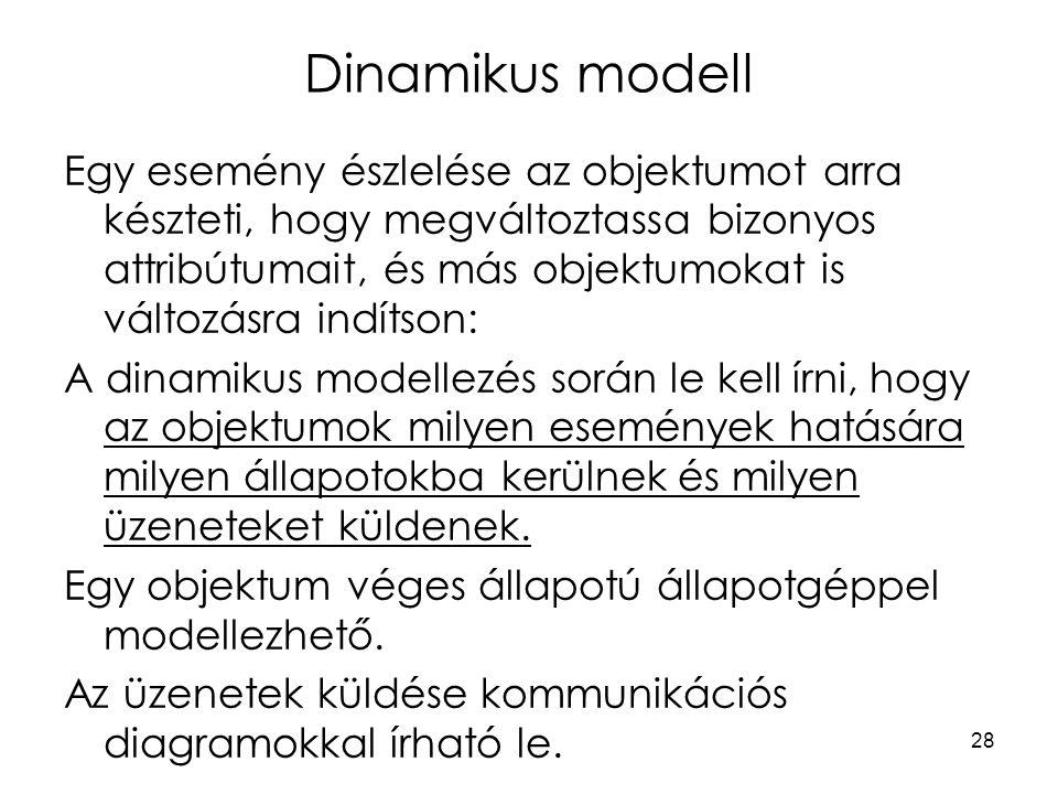 28 Dinamikus modell Egy esemény észlelése az objektumot arra készteti, hogy megváltoztassa bizonyos attribútumait, és más objektumokat is változásra indítson: A dinamikus modellezés során le kell írni, hogy az objektumok milyen események hatására milyen állapotokba kerülnek és milyen üzeneteket küldenek.