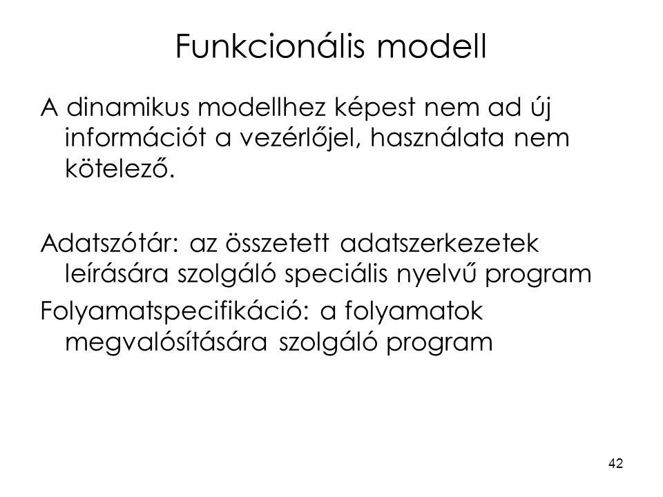 42 Funkcionális modell A dinamikus modellhez képest nem ad új információt a vezérlőjel, használata nem kötelező.