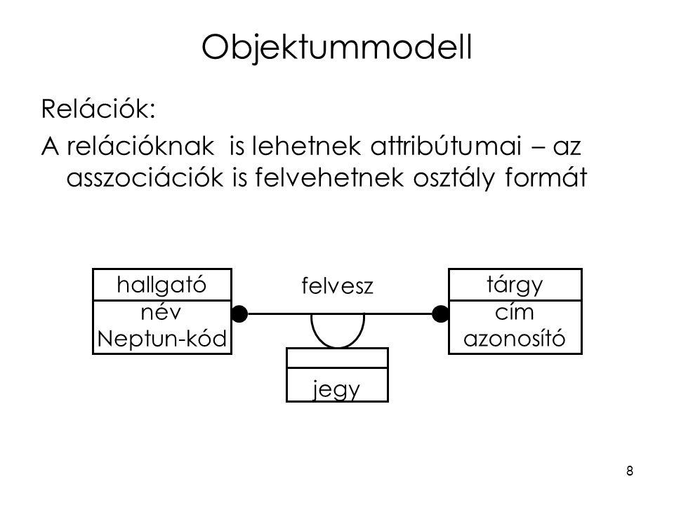 9 Objektummodell Relációk: Azonos osztálybeli példányok közötti szimmetrikus és nem szimmetrikus relációk ember név cím levelezőtárs ember név cím levelet küld címzett feladó szerepek