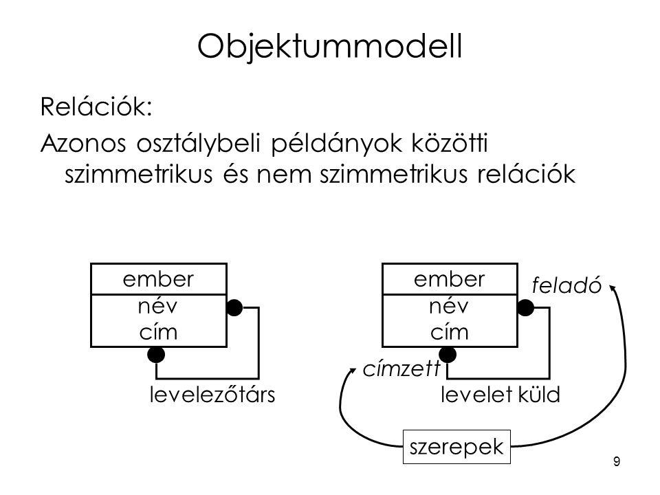 20 Objektummodell Többszörös öröklés: olyan új osztály definiálása, amely két, vagy több régi osztály tulajdonságait és metódusait egyesíti magában négyszög trapézparalelogramma téglalaprombusz