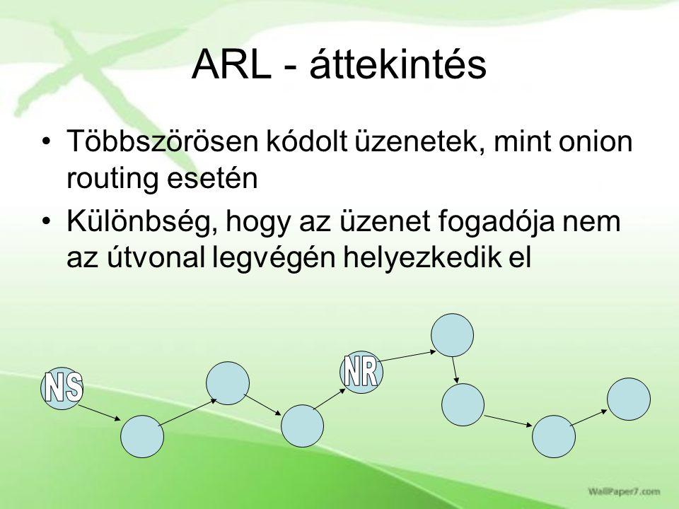 ARL - áttekintés Többszörösen kódolt üzenetek, mint onion routing esetén Különbség, hogy az üzenet fogadója nem az útvonal legvégén helyezkedik el