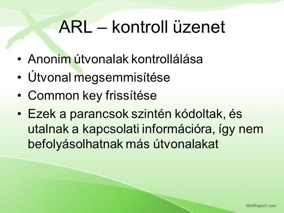 ARL – kontroll üzenet Anonim útvonalak kontrollálása Útvonal megsemmisítése Common key frissítése Ezek a parancsok szintén kódoltak, és utalnak a kapcsolati információra, így nem befolyásolhatnak más útvonalakat