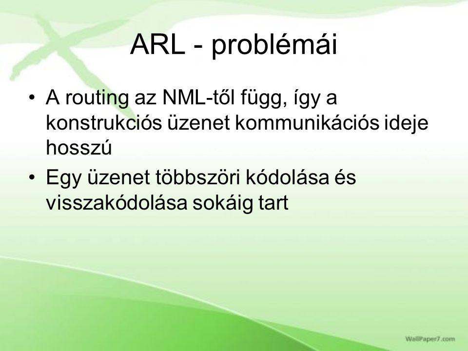 ARL - problémái A routing az NML-től függ, így a konstrukciós üzenet kommunikációs ideje hosszú Egy üzenet többszöri kódolása és visszakódolása sokáig tart