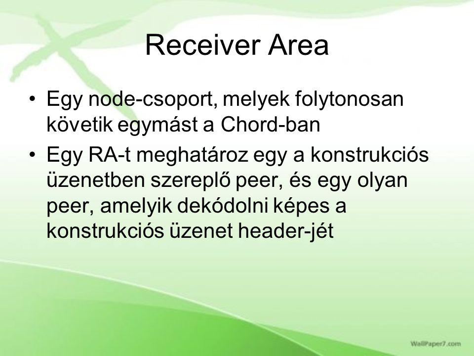 Receiver Area Egy node-csoport, melyek folytonosan követik egymást a Chord-ban Egy RA-t meghatároz egy a konstrukciós üzenetben szereplő peer, és egy olyan peer, amelyik dekódolni képes a konstrukciós üzenet header-jét