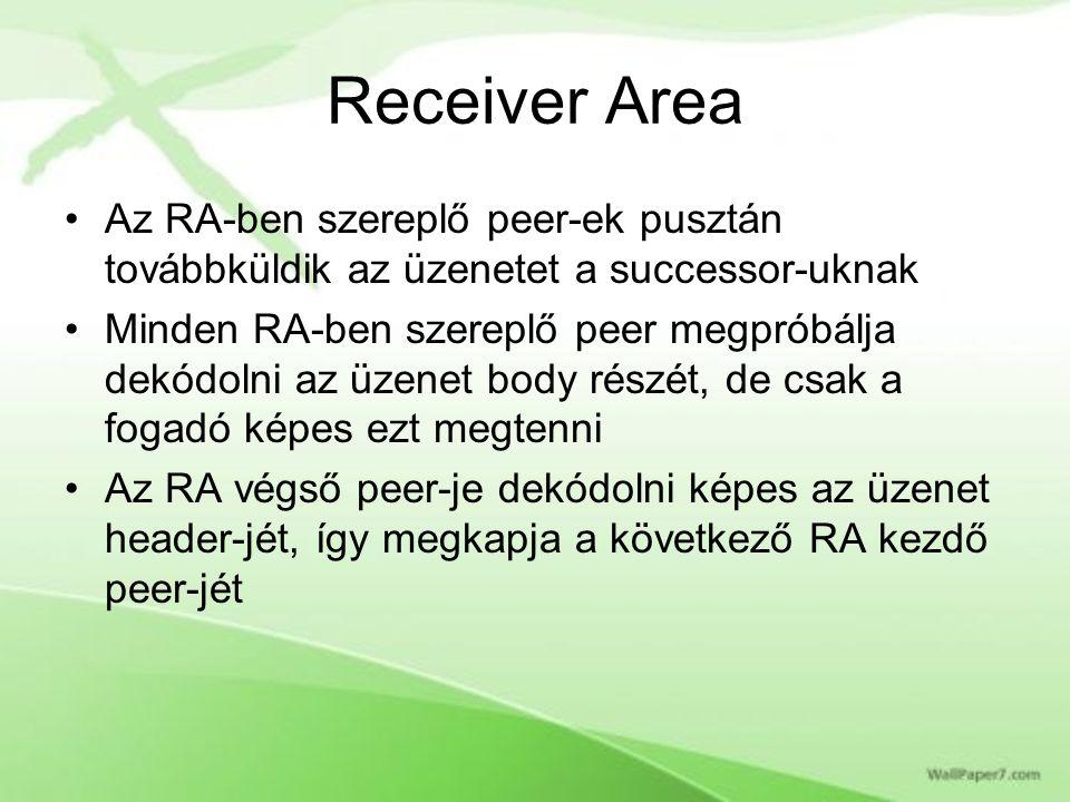 Receiver Area Az RA-ben szereplő peer-ek pusztán továbbküldik az üzenetet a successor-uknak Minden RA-ben szereplő peer megpróbálja dekódolni az üzenet body részét, de csak a fogadó képes ezt megtenni Az RA végső peer-je dekódolni képes az üzenet header-jét, így megkapja a következő RA kezdő peer-jét