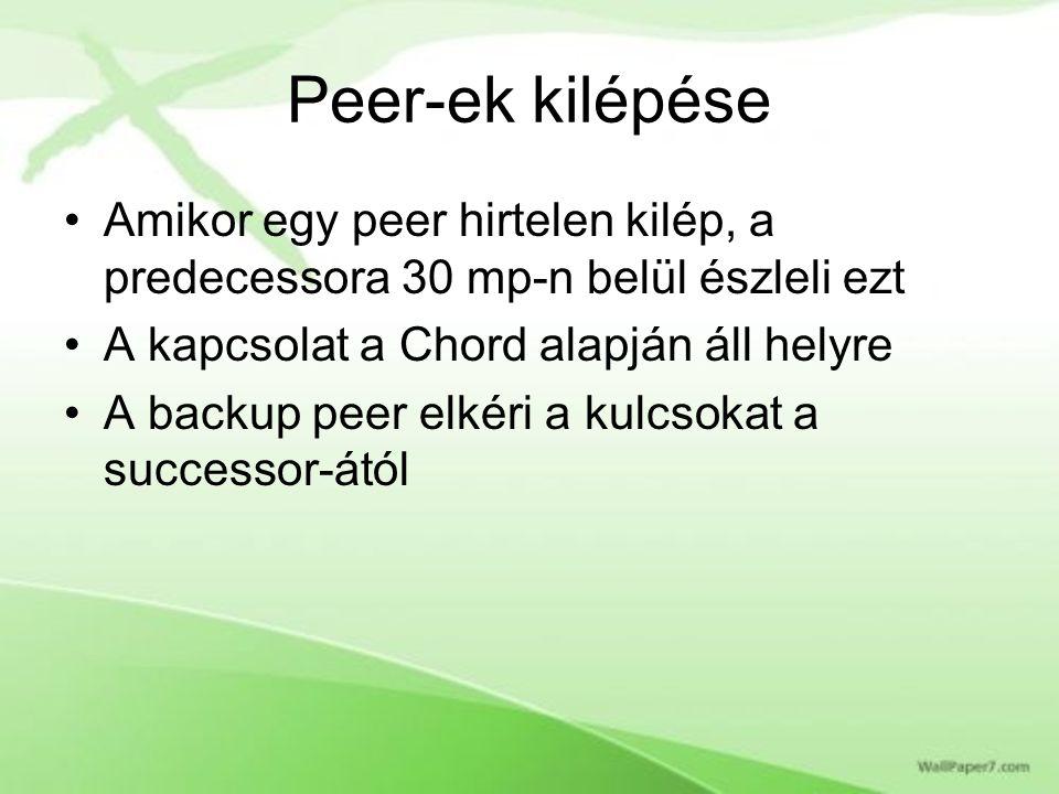 Peer-ek kilépése Amikor egy peer hirtelen kilép, a predecessora 30 mp-n belül észleli ezt A kapcsolat a Chord alapján áll helyre A backup peer elkéri a kulcsokat a successor-ától