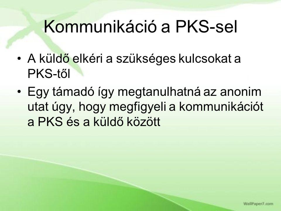 Kommunikáció a PKS-sel A küldő elkéri a szükséges kulcsokat a PKS-től Egy támadó így megtanulhatná az anonim utat úgy, hogy megfigyeli a kommunikációt a PKS és a küldő között