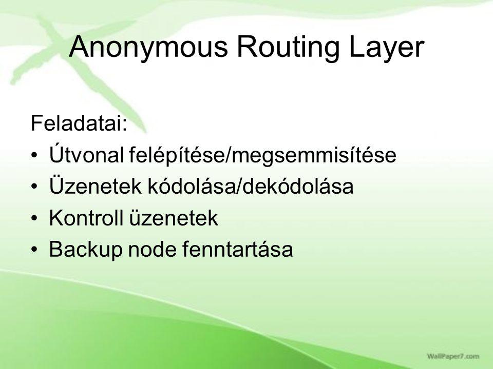 Anonymous Routing Layer Feladatai: Útvonal felépítése/megsemmisítése Üzenetek kódolása/dekódolása Kontroll üzenetek Backup node fenntartása
