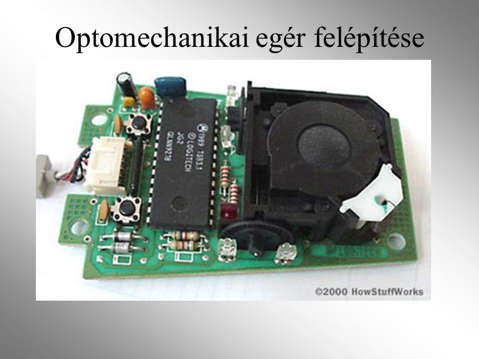 Optomechanikai egér felépítése