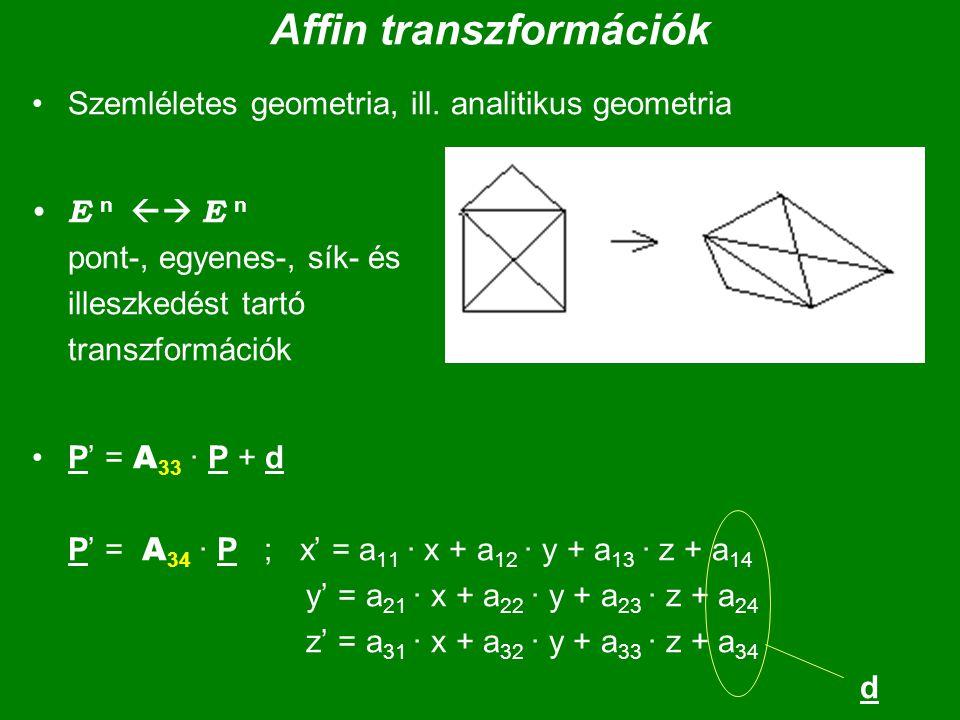 Affin transzformációk Szemléletes geometria, ill. analitikus geometria E n  E n pont-, egyenes-, sík- és illeszkedést tartó transzformációk P' = A 3