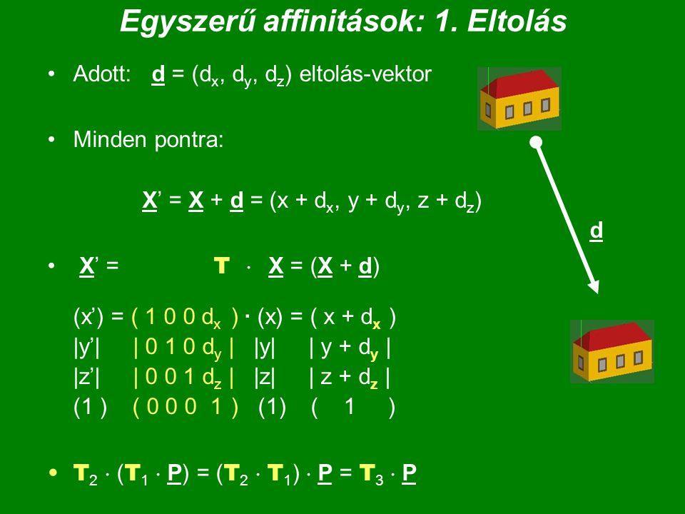 Egyszerű affinitások: 1. Eltolás Adott: d = (d x, d y, d z ) eltolás-vektor Minden pontra: X' = X + d = (x + d x, y + d y, z + d z ) d X' = T  X = (X