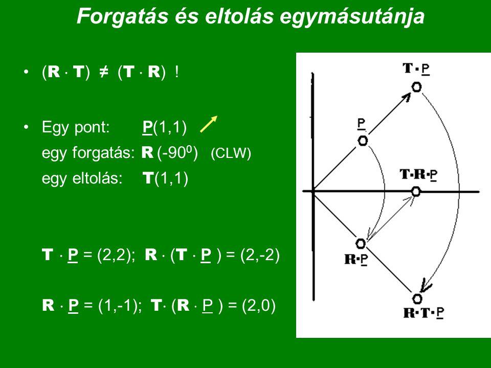 Forgatás és eltolás egymásutánja ( R  T ) ≠ ( T  R ) ! Egy pont: P(1,1) egy forgatás: R (-90 0 ) (CLW) egy eltolás: T (1,1) T  P = (2,2); R  ( T 