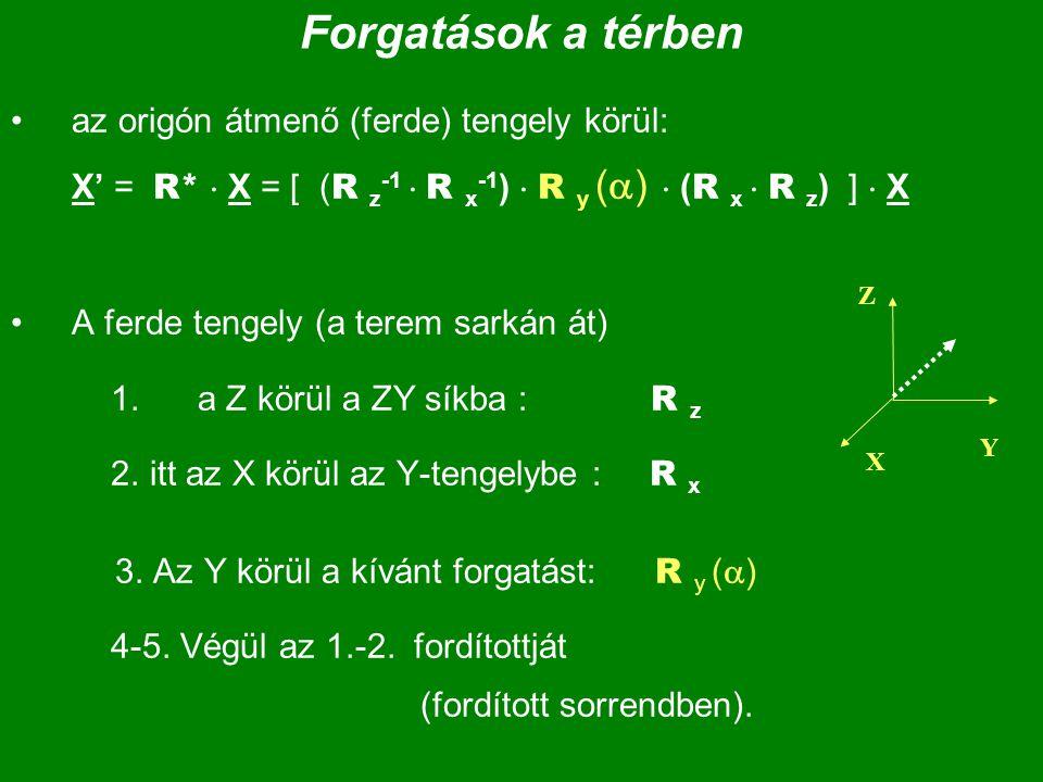 Forgatások a térben az origón átmenő (ferde) tengely körül: X' = R*  X = [ ( R z -1  R x -1 )  R y (  )  ( R x  R z ) ]  X A ferde tengely (a t