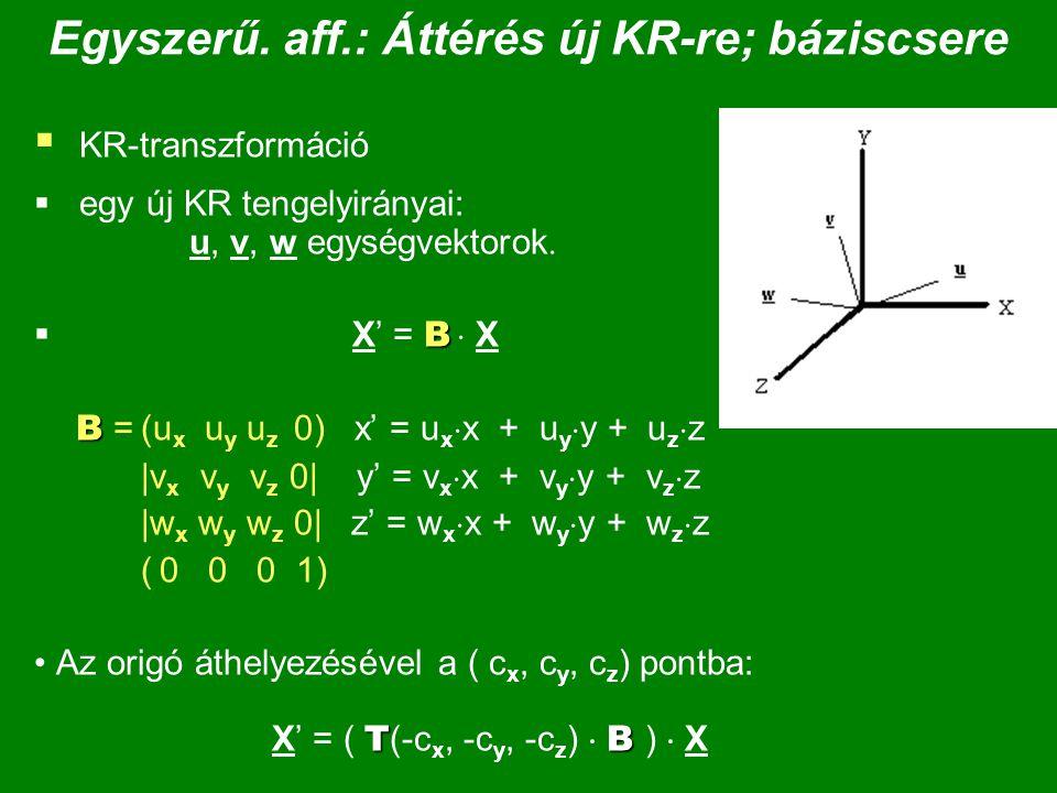 Egyszerű. aff.: Áttérés új KR-re; báziscsere  KR-transzformáció  egy új KR tengelyirányai: u, v, w egységvektorok. B  X' = B  X B B = (u x u y u z