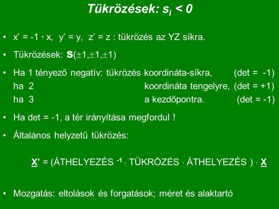 Tükrözések: s i < 0 x' = -1 · x, y' = y, z' = z : tükrözés az YZ síkra. Tükrözések: S (  1,  1,  1) Ha 1 tényező negatív: tükrözés koordináta-síkra