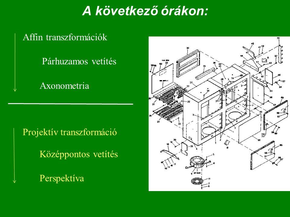A következő órákon: Affin transzformációk Párhuzamos vetítés Axonometria Projektív transzformáció Középpontos vetítés Perspektíva